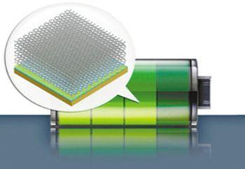 石墨烯电池应用未来的发展前景