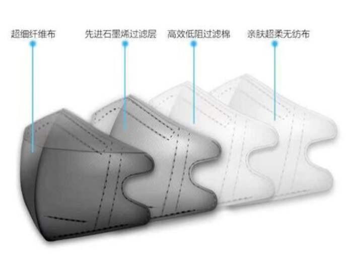 石墨烯口罩被中国航发研制出来